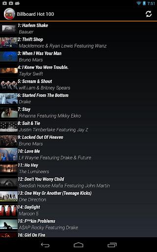 ThisList 美國告示牌 音樂排行榜 Hot100