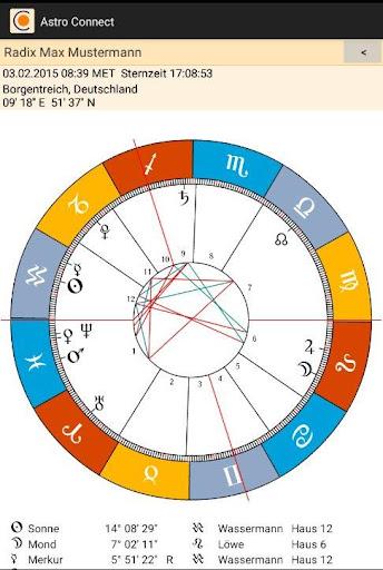 AstroConnect Astrologie