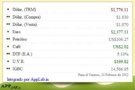 Indicadores Económicos- screenshot thumbnail