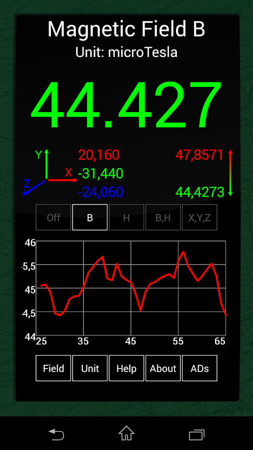 Screenshots of Ultimate EMF Detector Free for iPhone
