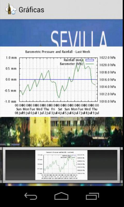 MeteoSevilla- screenshot