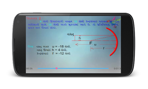 10th Science Animated GSEB-2-2