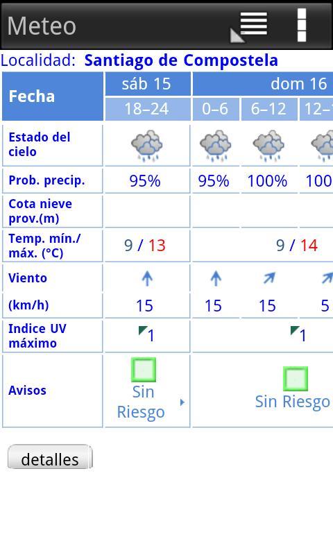 Meteo widget screenshots