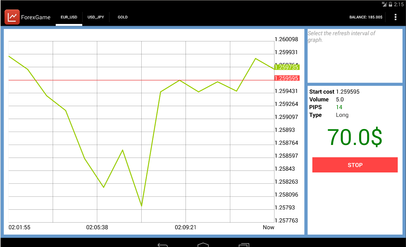 Best forex game android