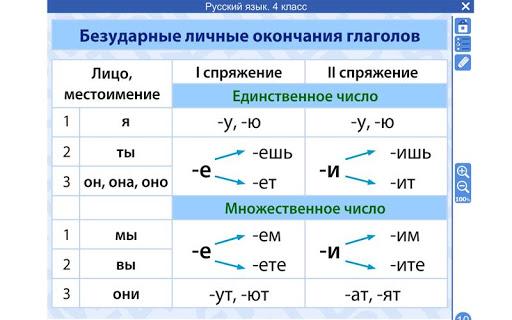 Русский язык 4 класс ФГОС