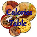 Table calorie diet