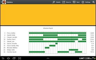 Screenshot of Basketball Scorebook & Charts