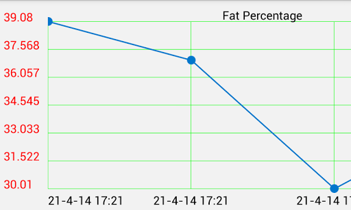 玩醫療App|Weight Tracker免費|APP試玩
