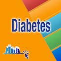 Biblioclick in Diabetes icon