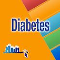 Biblioclick in Diabetes icon