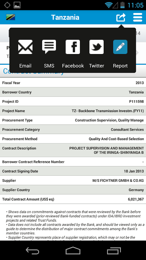 World Bank Group Finances- screenshot