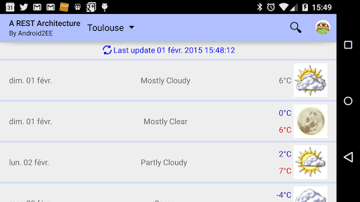 Forecast by Android2EE