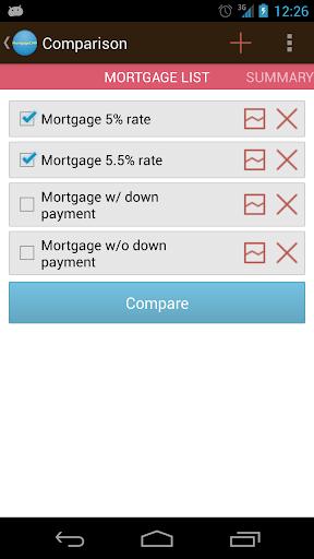 Mortgage calculator CMP