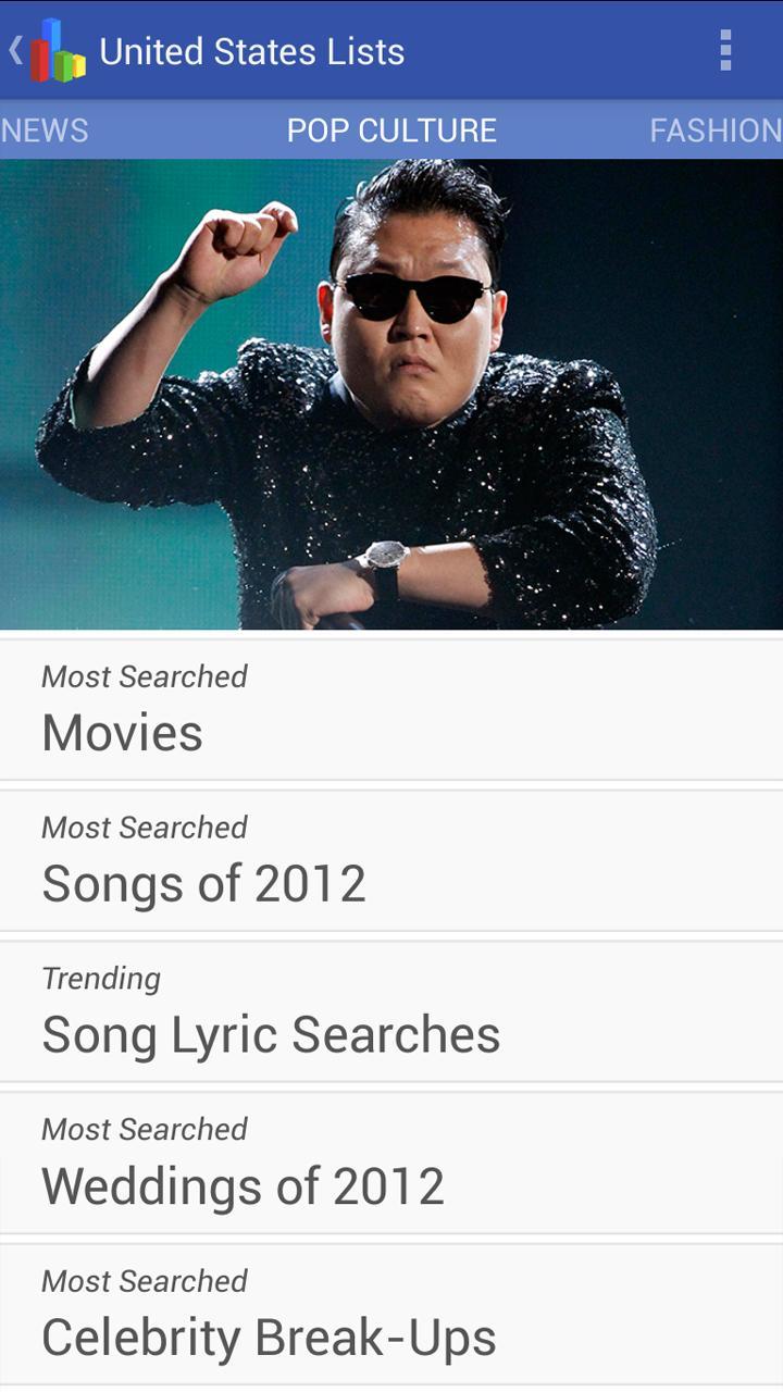 Google Zeitgeist 2012 screenshot #3