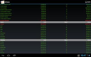 Screenshot of Poker Income ™ - Best Tracker