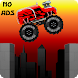 4-Wheel Daredevil NO ADS icon
