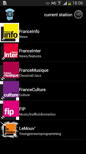 Radios Française top France