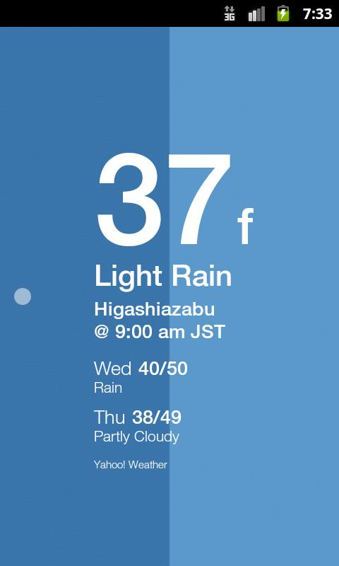 Sunny- screenshot
