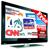 PAK TV News Channels