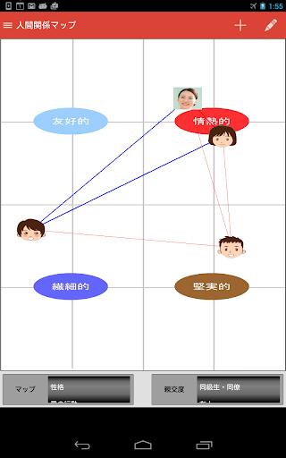 人間関係マップ