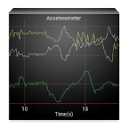 Physics Toolbox Accelerometer