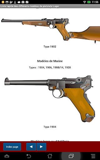 Modèles de pistolets Luger