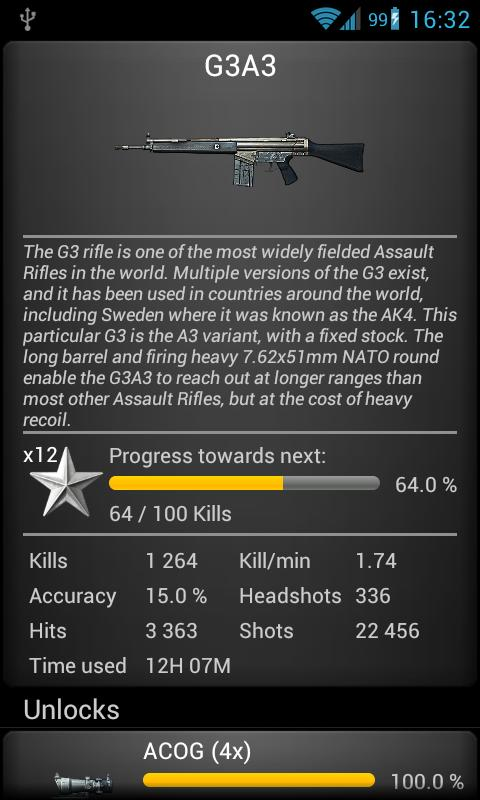 Battlefield BF3 Stats - screenshot