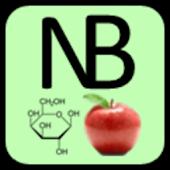 NutriBiochem