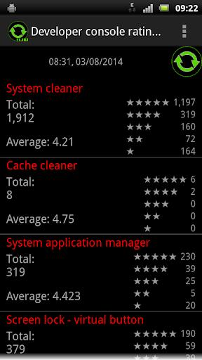 Developer Console Ratings