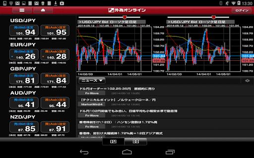 外為オンライン for Tablet
