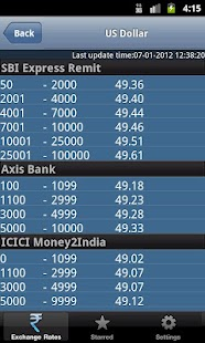 Indian Rupee Exchange Rate - screenshot thumbnail