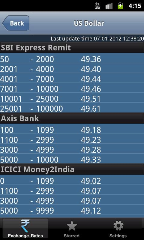 Indian Rupee Exchange Rate - screenshot