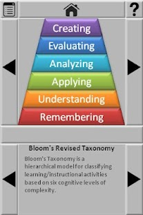 Bloom's Revised Taxonomy - screenshot thumbnail