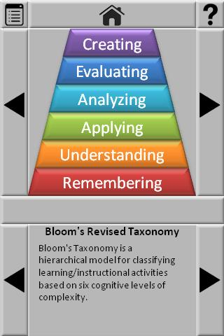 Bloom's Revised Taxonomy - screenshot
