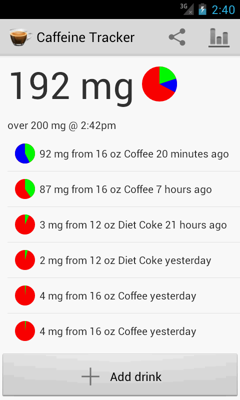 Caffeine Tracker- screenshot
