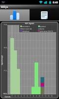 Screenshot of WiEye - WiFi Scanner