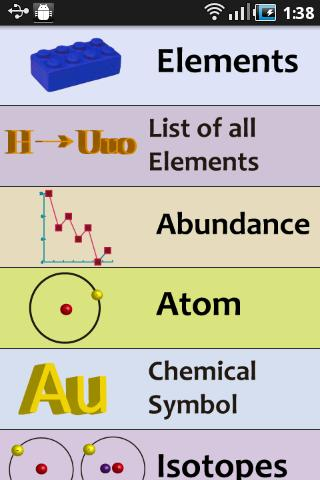Atomic Chem and Physics Pro - screenshot