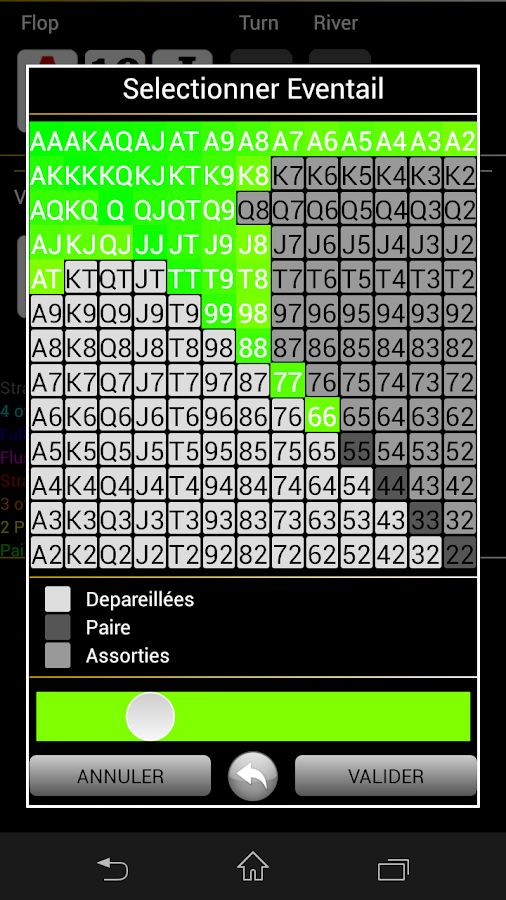 Poker pot odds calculator free