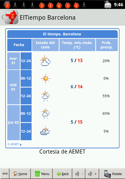 El tiempo barcelona android apps on google play - Temperatura en rubi barcelona ...