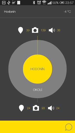 Hodonín - audio tour