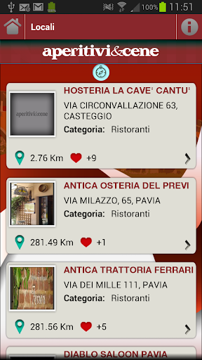 Aperitivi Cene Pavia