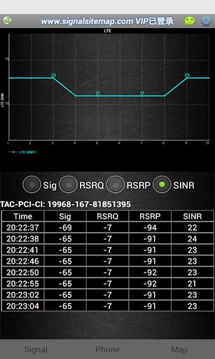 SignalLTEMap