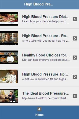 High Blood Pressure Diet Video