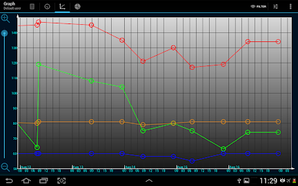 Blood Pressure Screenshot 26