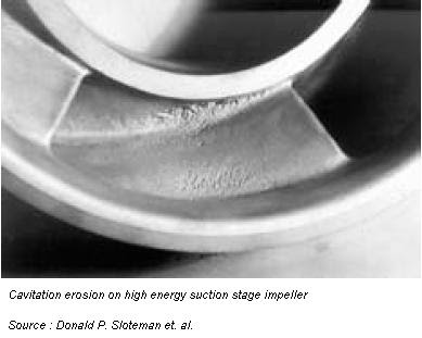 Chemical & Process Technology: Damages by Cavitation