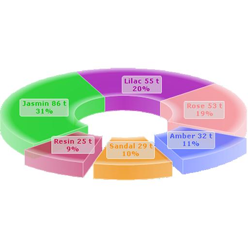 制作3D圖表PRO 商業 App LOGO-APP試玩