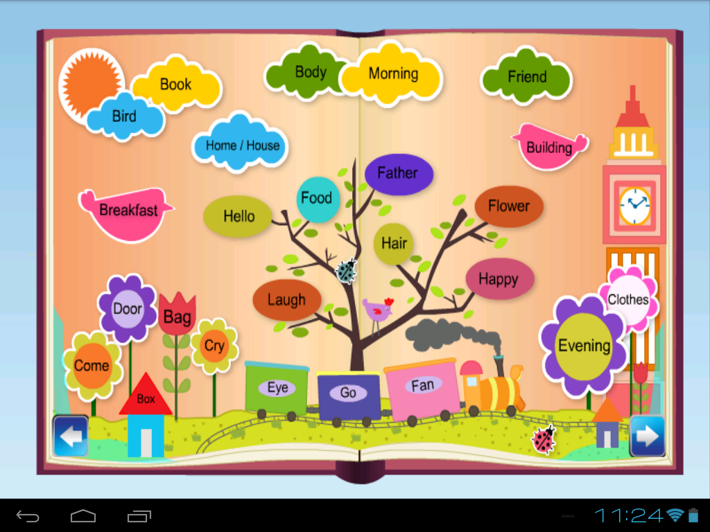 Kids English to Hindi Words- screenshot