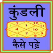 How to read Kundli
