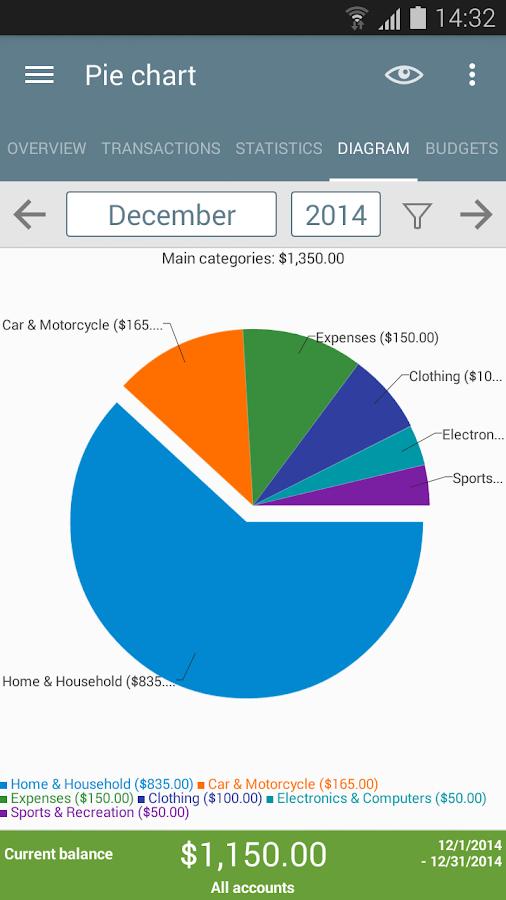 My Budget Book - screenshot