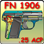 FN pistol Model 1906 explained